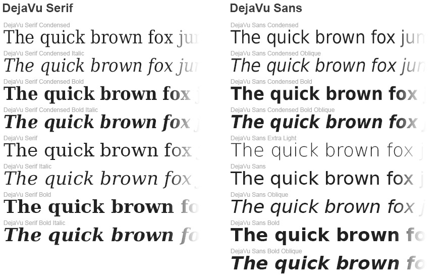 A single typeface can have many variants and weights.